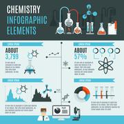 Chemistry Infographics Set - stock illustration