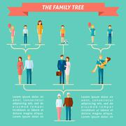 Family Tree Concept Stock Illustration