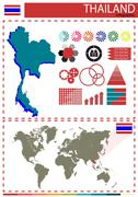 Vector illustration Thailand country nation national culture concept Stock Illustration