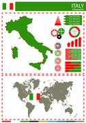 vector Italy illustration country nation national culture concept - stock illustration