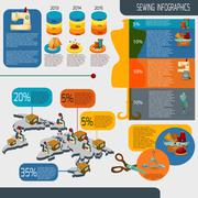 Sewing Infographics Set Stock Illustration