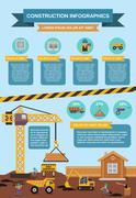 Stock Illustration of Construction Infographics Set
