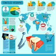 Stomatology Infographics Set Stock Illustration
