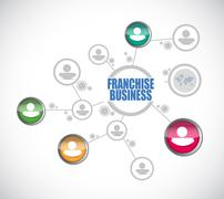 Stock Illustration of franchise business network diagram sign