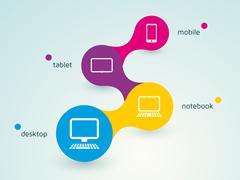 Stock Illustration of diagram for responsive webdesign