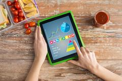 Close up of woman with tablet pc counting calories Stock Photos