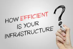 Hand writing how efficient is your infrastructure - stock photo