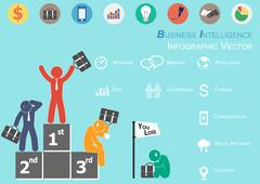 Infographic of Business Intelligence ( The winner is glad and Losers are sad - stock illustration