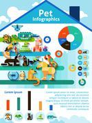 Pet Infographics Set Stock Illustration