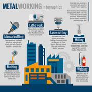 Metalworking process infografics poster  print - stock illustration
