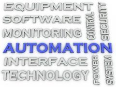 3d image Automation  issues concept word cloud background Stock Illustration