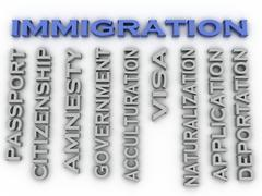 3d image Immigration  issues concept word cloud background Piirros
