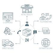 Dark outline distribution channels finances goods services icons scheme. Stock Illustration