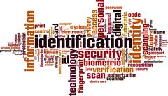 Identification word cloud Stock Illustration