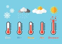 Weather Forecast ( Thermometer and Weather condition ) Stock Illustration