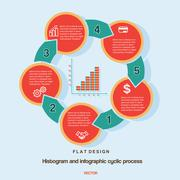 Histogram infographic cyclic business process on five positions Stock Illustration