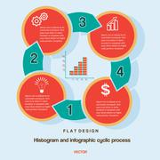Histogram infographic cyclic business process  on four positions Stock Illustration