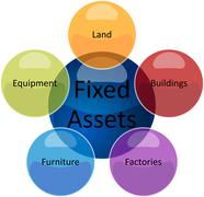 Fixed assets business diagram illustration Stock Illustration