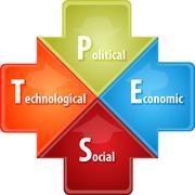 PEST Analysis business diagram illustration Stock Illustration
