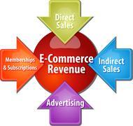E-commerce revenue business diagram illustration Stock Illustration