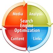Search Engine Optimization SEO business diagram illustration Stock Illustration
