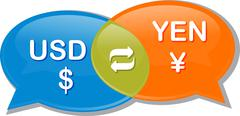 Stock Illustration of USD Yen Currency exchange rate conversation negotiation Illustration clipart