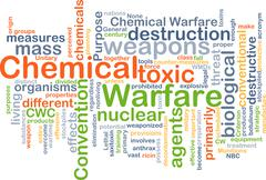 Chemical warfare wordcloud concept illustration - stock illustration