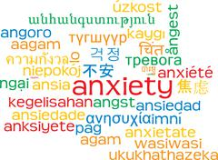 Anxiety multilanguage wordcloud background concept - stock illustration