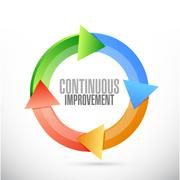 continuous improvement color cycle sign concept - stock illustration