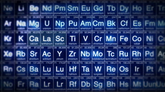 Periodic Table. perfect looping background. Loopable. In Blue White ULTRA HD Stock Footage