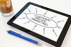 Stock Illustration of Customer Specific Marketing