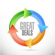 Stock Illustration of great deals cycle sign concept