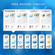 Week weather forecast report layout Stock Illustration