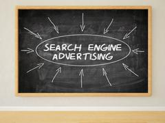 Search Engine Advertising Stock Illustration