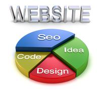 Website graph concept , 3D illustration - stock illustration