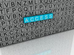 3d image Access  issues concept word cloud background Stock Illustration