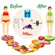 Infographic weight loss. The transition from the harmful food to healthy and Stock Illustration