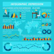 Stress And Depression Infographics Set Stock Illustration