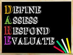 Acronym DARE as DEFINE ASSESS RESPOND EVALUATE. Written note on wooden frame  - stock photo