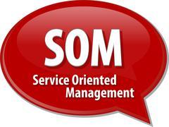 SOM acronym word speech bubble illustration Stock Illustration