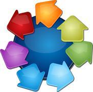 Seven Blank cycle business diagram illustration - stock illustration