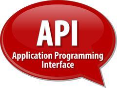 API acronym definition speech bubble illustration - stock illustration