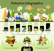 Global environment pollution problems infographics - stock illustration