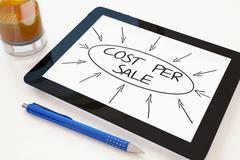 Cost per Sale Stock Illustration