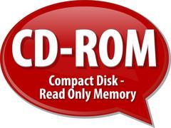 CD-ROM acronym definition speech bubble illustration Stock Illustration