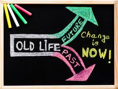 Stock Photo of Change is now, handwriting with chalk on wooden frame blackboard