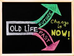Change is now, handwriting with chalk on wooden frame blackboard - stock photo