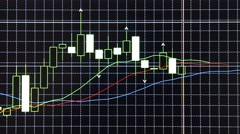 movement of financial charts on the currency market - stock footage
