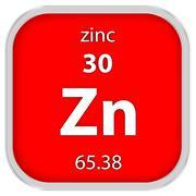 Zinc material sign Stock Photos