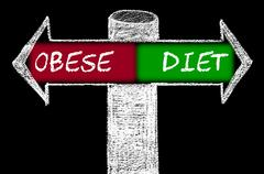 Opposite arrows with Obese versus Diet Stock Illustration